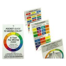 Színkalauz Color Wheel ACW3452