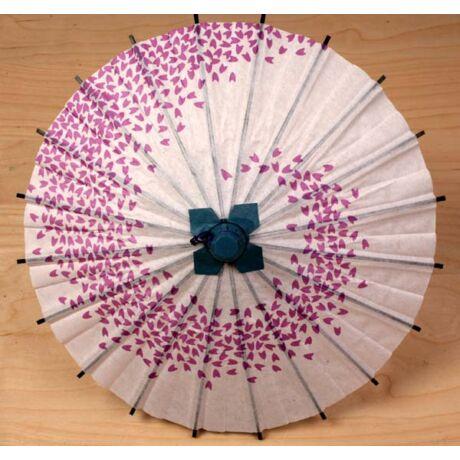 Japán mini napernyő 3. KIT-PAR