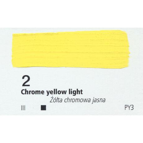 Gouache 20ml Renesans - 02 Chrome yellow light