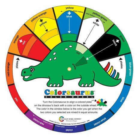 Színkerék gyerekeknek Color Wheel ACW3457