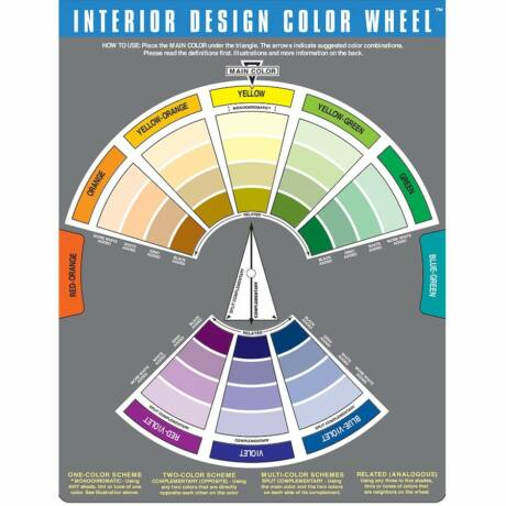 Színkerék Interior Design Color Wheel ACW3500